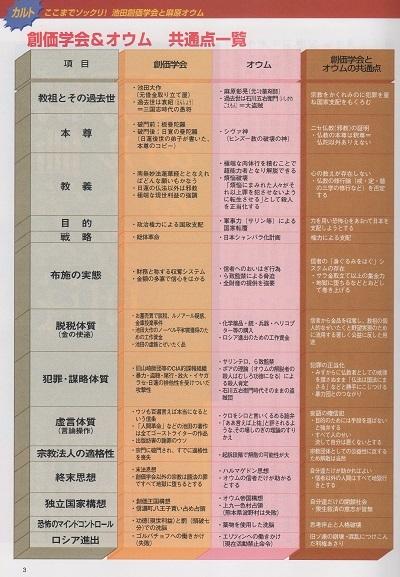 95.6これが池田創価学会の実態だ!!p3