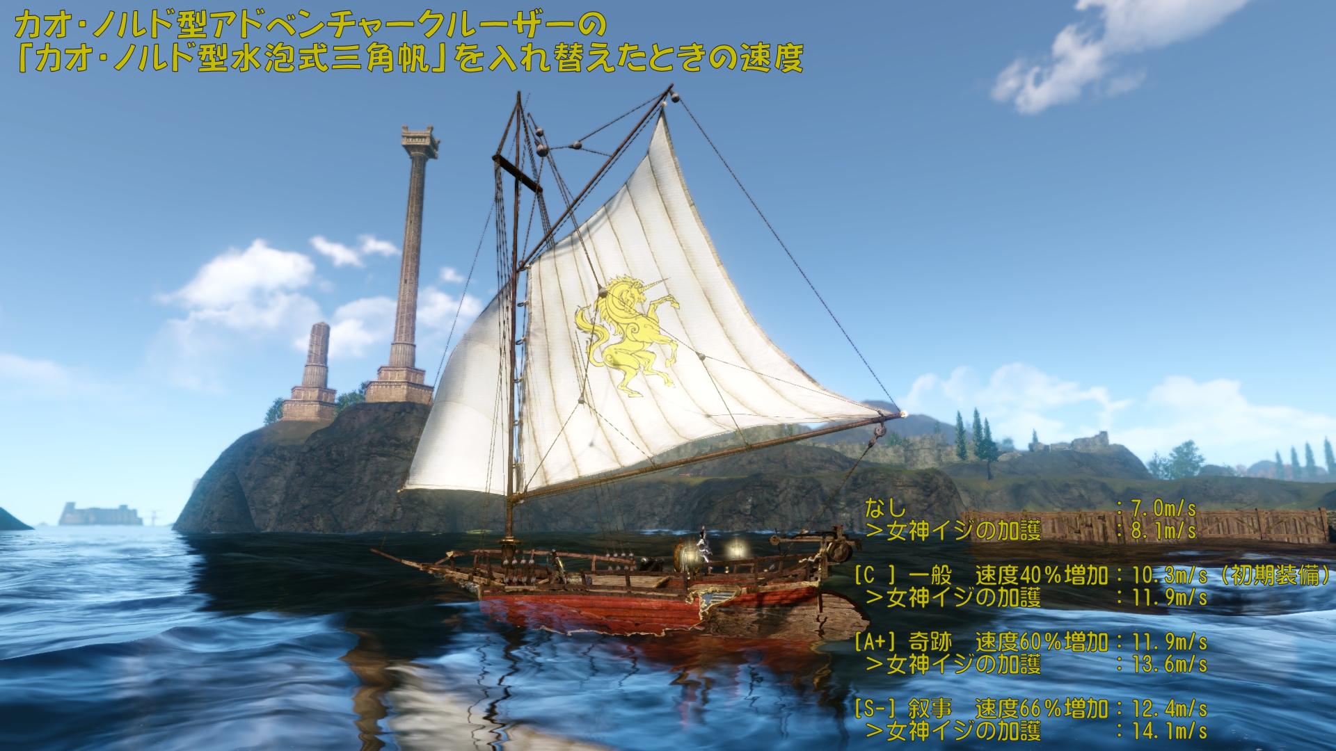 カオ・ノルド型アドベンチャークルーザー 帆の違いの速度