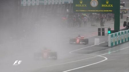 2017年F1第15戦マレーシアGP、FP1結果
