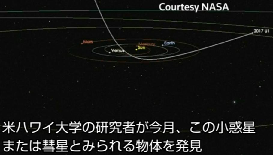 太陽系外から飛来した初の天体
