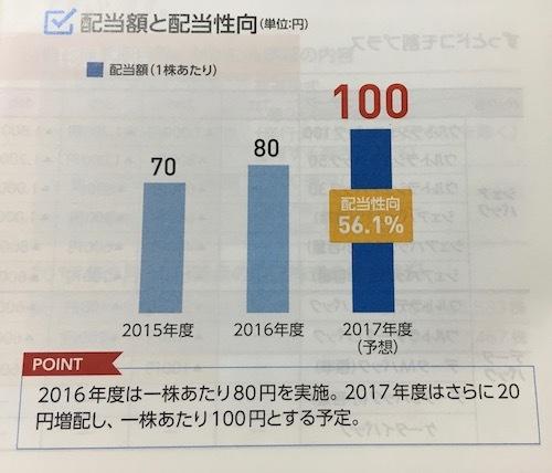 NTTドコモ 増配傾向にあります