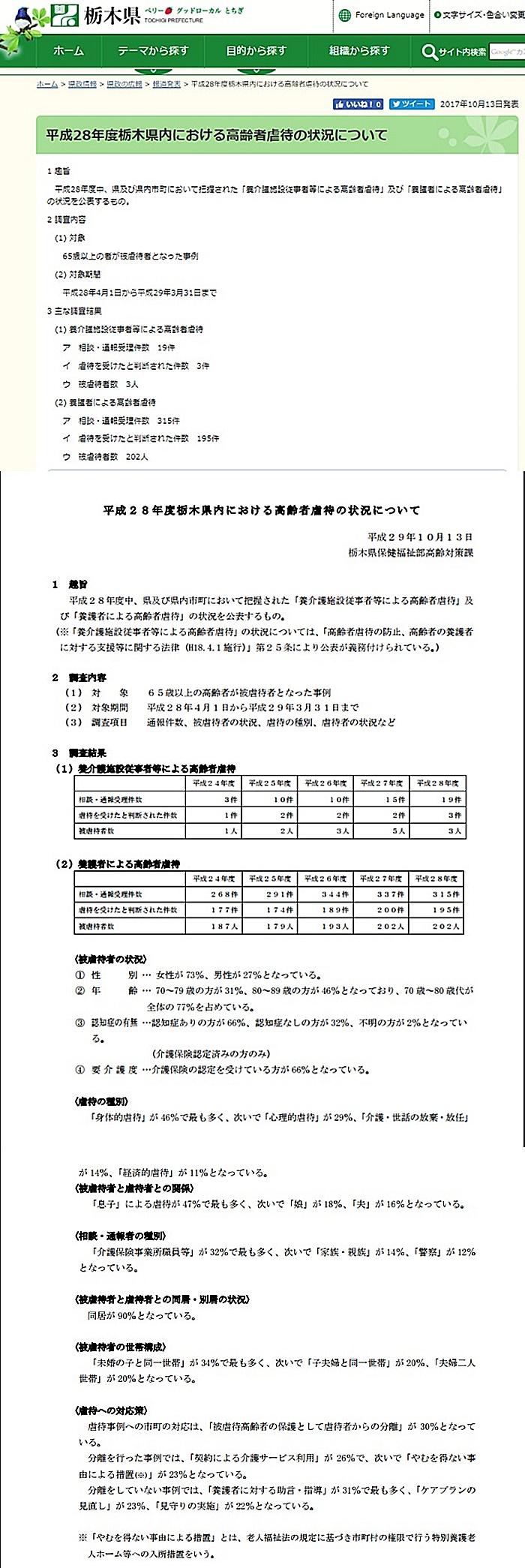 平成28年度栃木県内における高齢者虐待の状況について