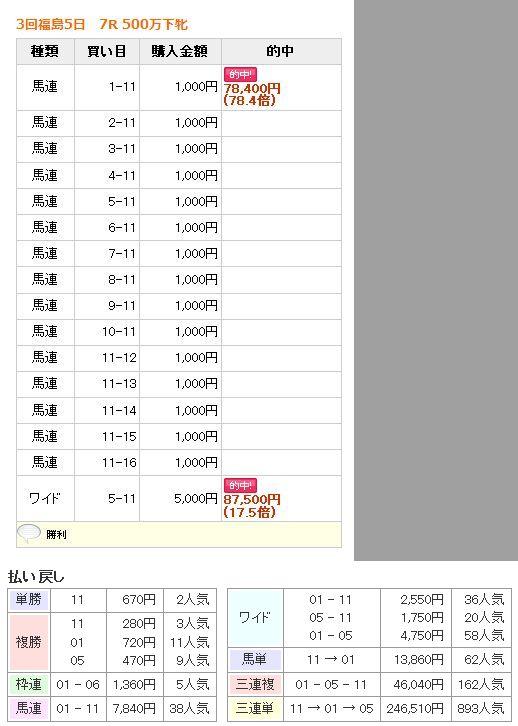 2017年11月18日福島7R165,900円