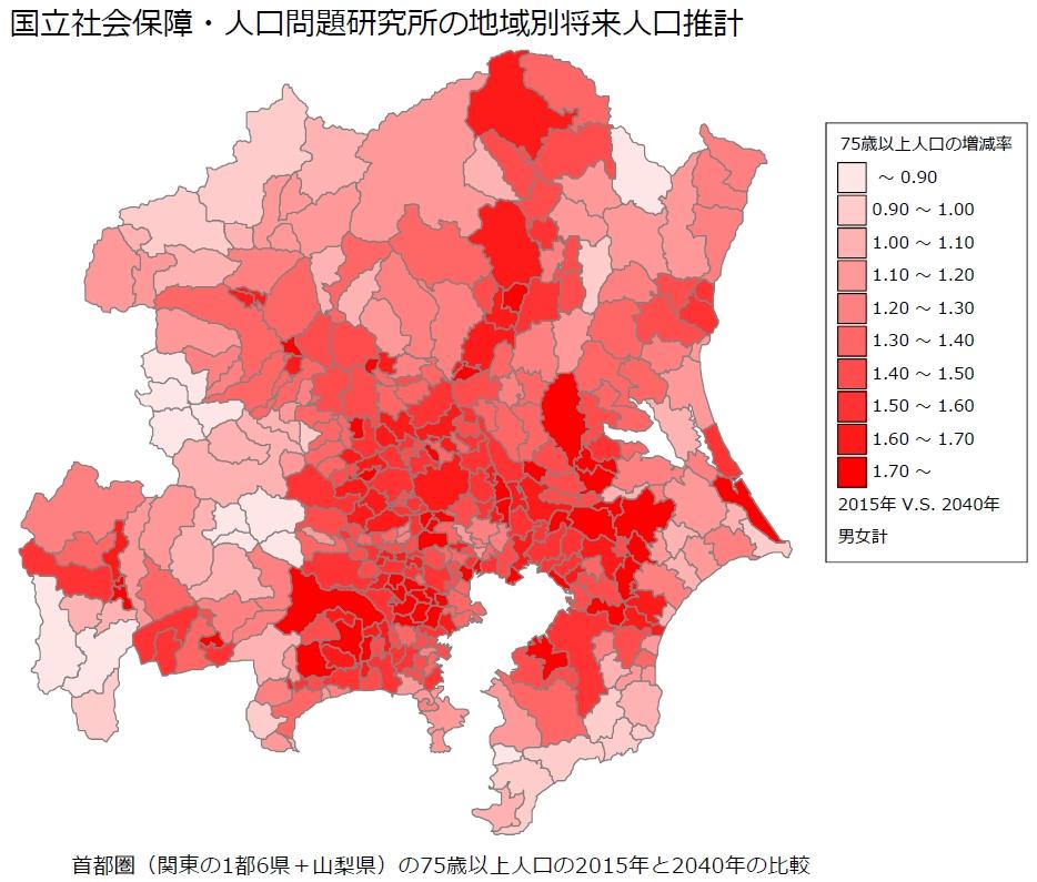 首都圏の75歳以上人口の2015年と2040年の比較