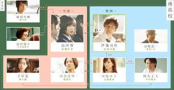 chart[1]