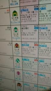 171028 天皇賞