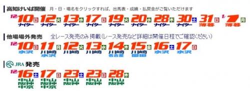 【高知競馬】ついに何も無い日に5億円の大台を突破