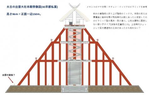3D京都案の出雲大社本殿正面