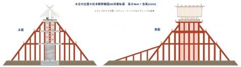 3D京都案出雲大社本殿想像図(下絵)