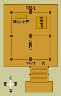 出雲大社本殿内部図