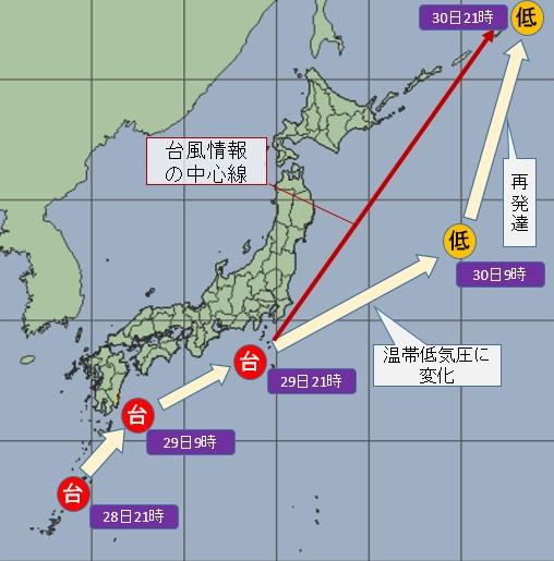 20171028台風から温帯低気圧へ