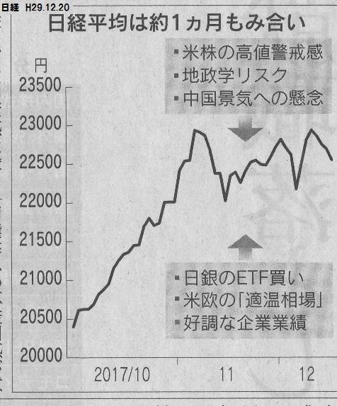 不完全競争市場 債券市場