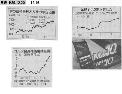 財・サービス市場  完全競争市場