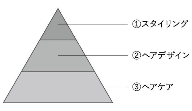 kodawariPyramid_201707182209334f5_201712162140369fb.jpg