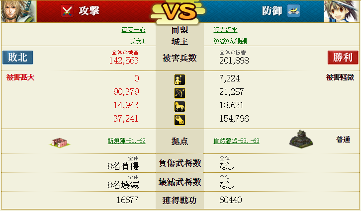 盟主戦2-1