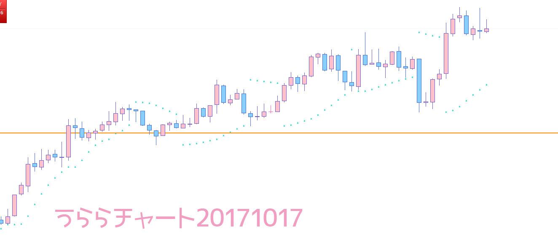 20171018ドル円