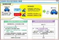 資料)自動車の型式指定制度の概要(国交省)170929