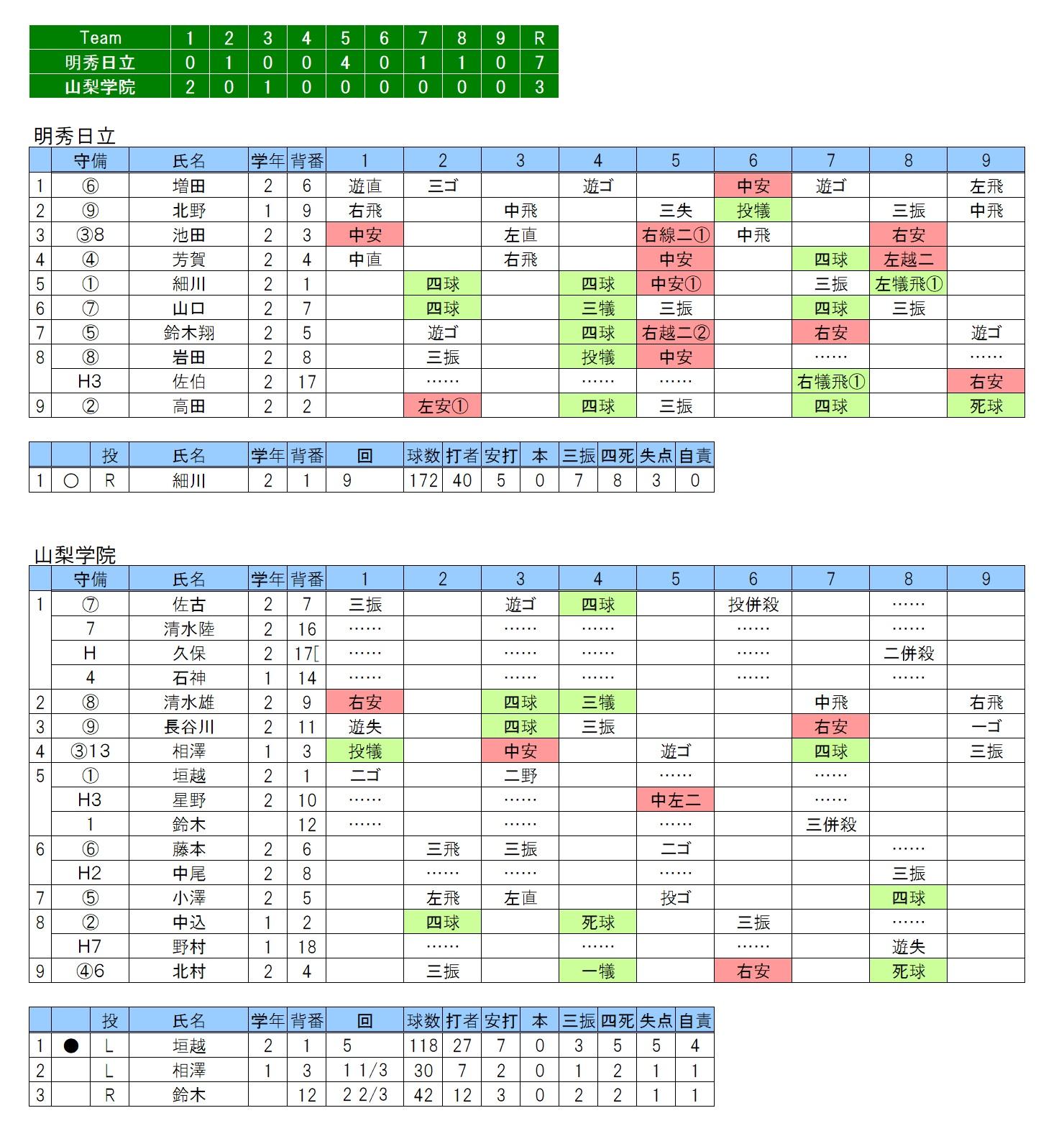 20171024明秀日立×山梨学院