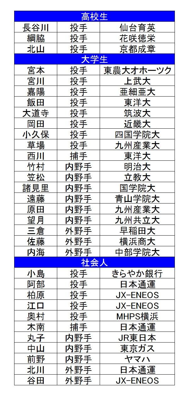 NPBお祈りリスト2017