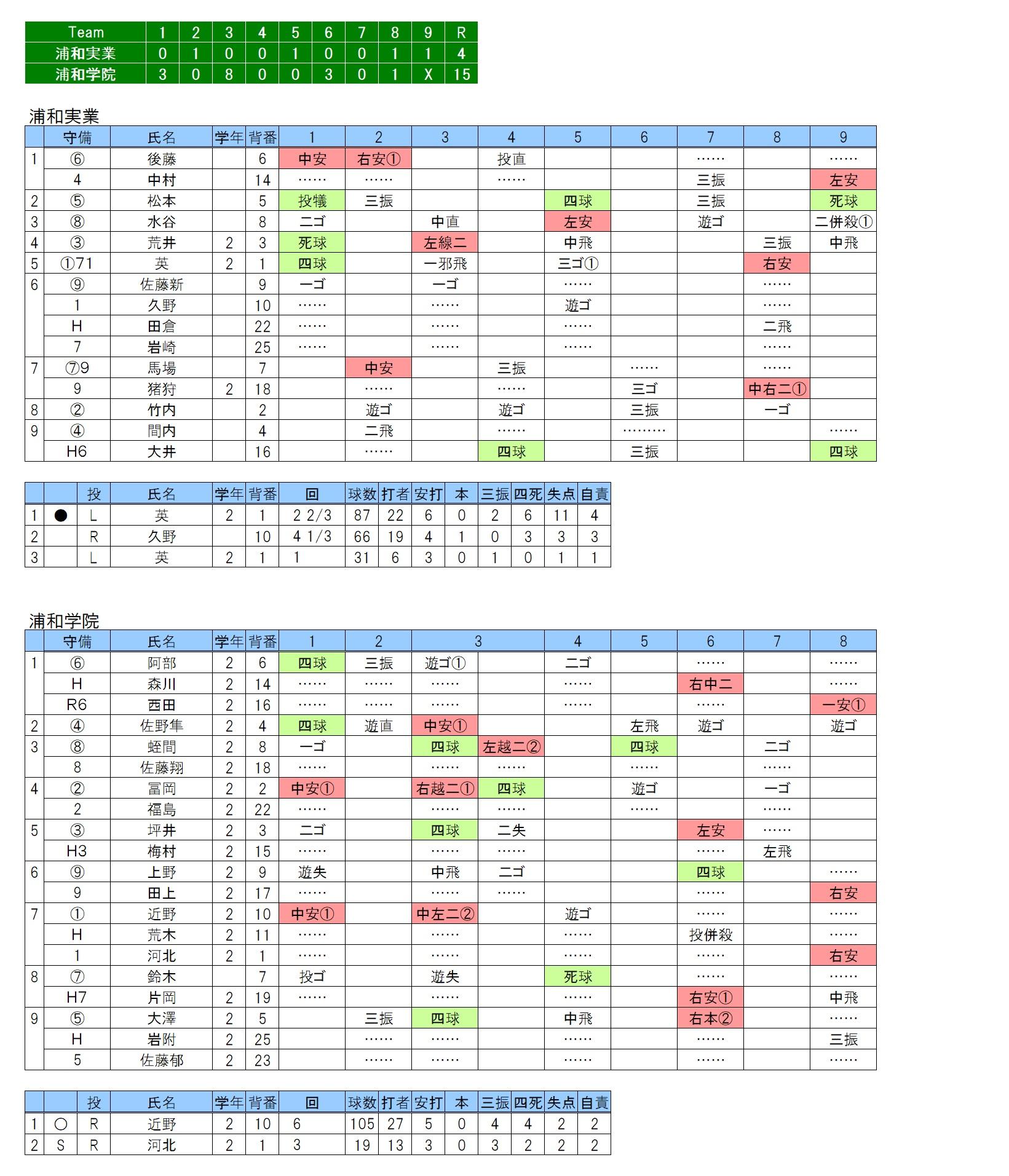 20171119浦和実業×浦和学院