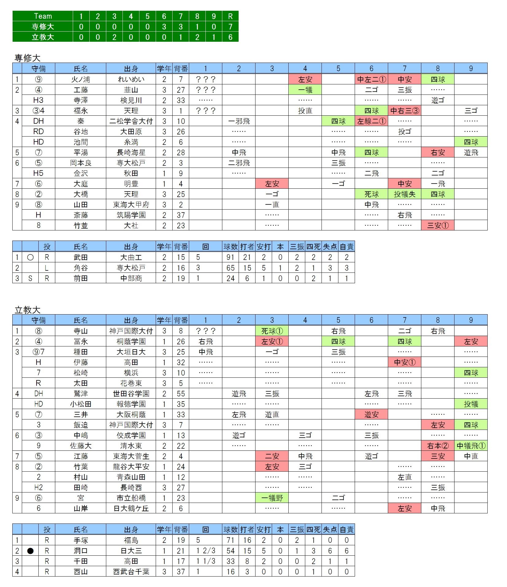 20171203専修大×立教大