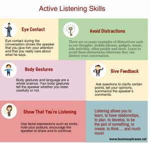Active-Listening-Skills.png