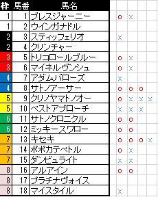 菊花賞_1