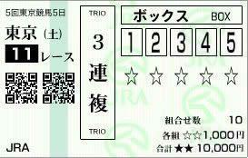 東京スポーツ杯2歳S2017