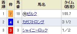 chukyo1_1216.jpg