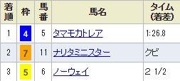 kyoto6_1103.jpg