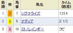 kyoto9_1119.jpg