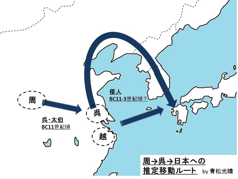日本への渡来ルート