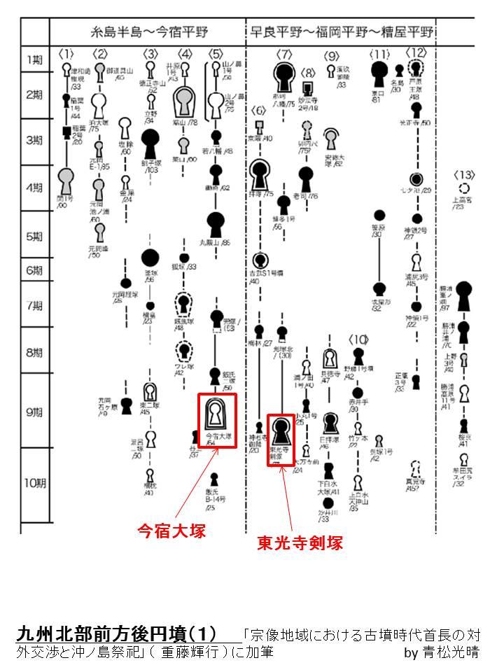 九州前方後円墳1