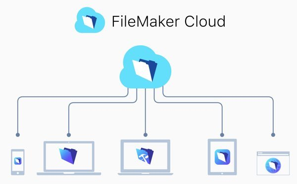 FileMakerCloud.jpg