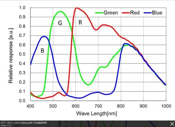 ASI290MC分光感度特性_20171015