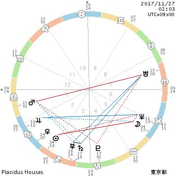chart_201711270203 (1)