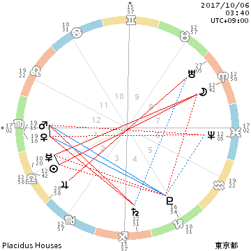 chart_201710060340.png