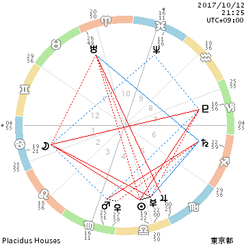 chart_201710122125.png