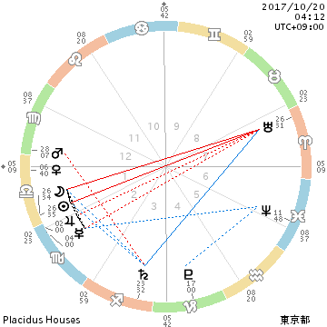 chart_201710200412.png