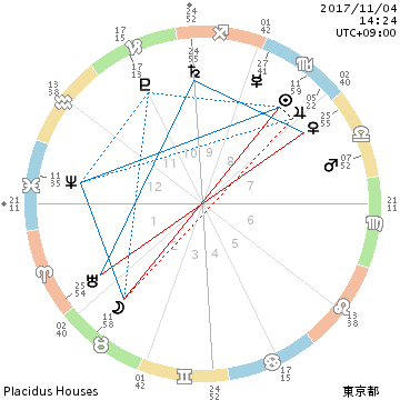 chart_201711041424.png