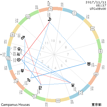 chart_201711110537.png