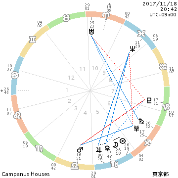 chart_201711182042.png