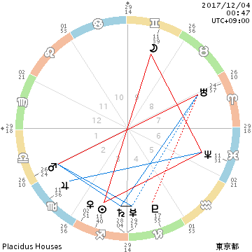 chart_201712040047.png