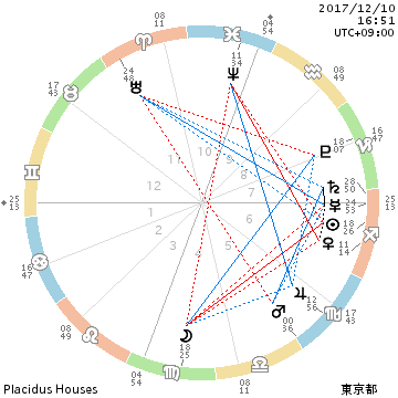 chart_201712101651.png