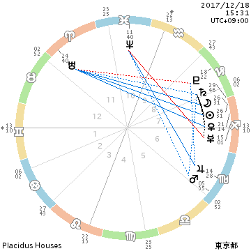 chart_201712181531.png