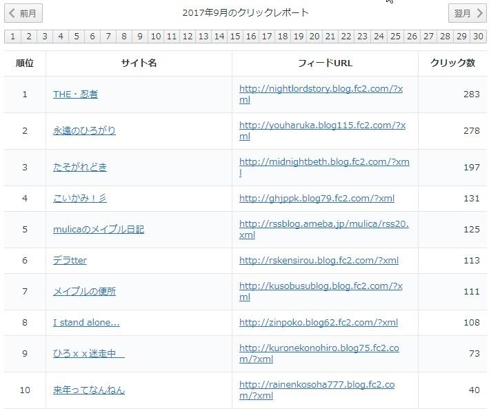yukari2017年9月レポート