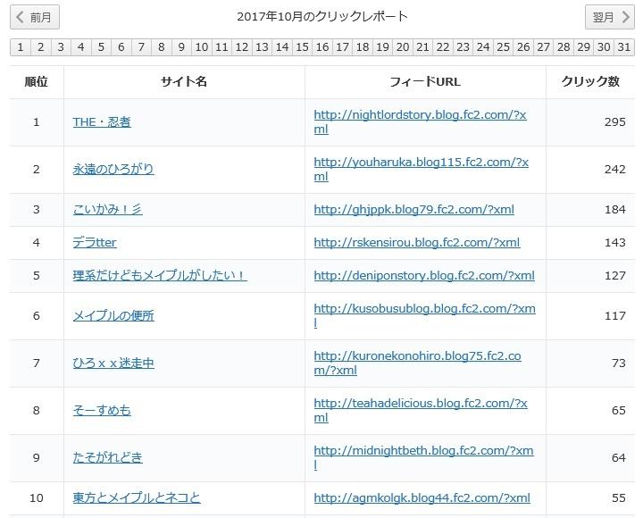 yukari2017年10月レポート
