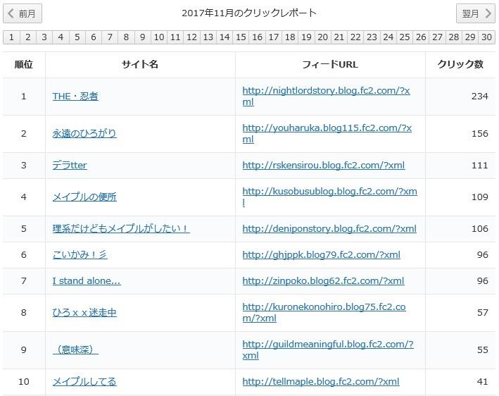 yukari2017年11月レポート