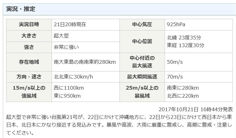 20171021台風21号