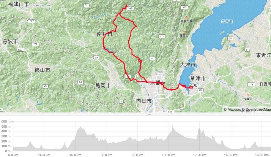 20171011美山ライド